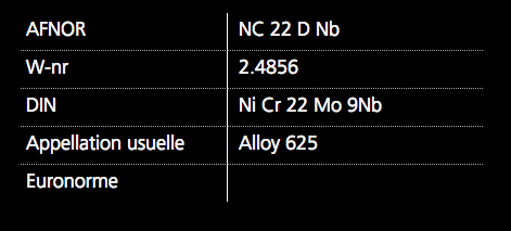composition-superinox-alloy-625-blaise