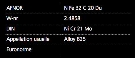 composition-superinox-alloy-825-blaise